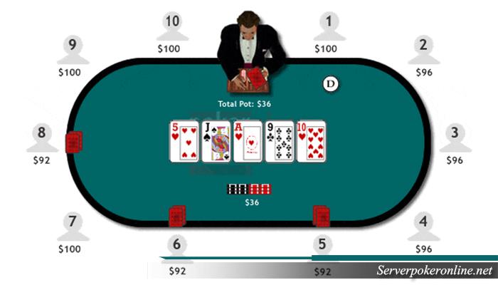 Bimbingan Bermain Poker Online Uang Asli